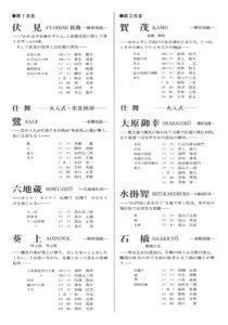 kyoto_takiginoh1994_ura