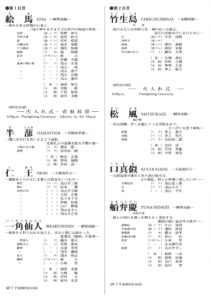 kyoto_takiginoh1998_ura